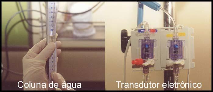 PVC - Coluna de água e transdutor